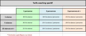 Tarifs préparation physique Franck Vital